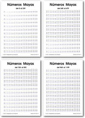 Pin By Claudia Lopez On Crias In 2020 Mayan Numbers Maya Teaching