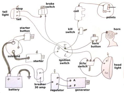 Simple Wiring Diagram For Your Harley Motorcycle Wiring Electrical Diagram Trailer Light Wiring