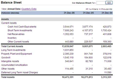 Calculating ratios balance sheet DOWNLOAD at    www - prepare a balance sheet