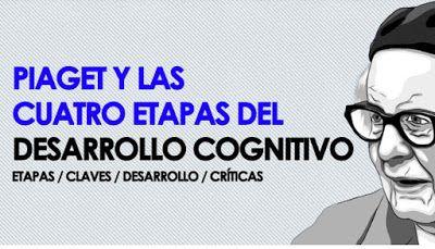 7 Ideas De Psicologia Evolutiva Psicologia Educacion Emocional Aprendizaje
