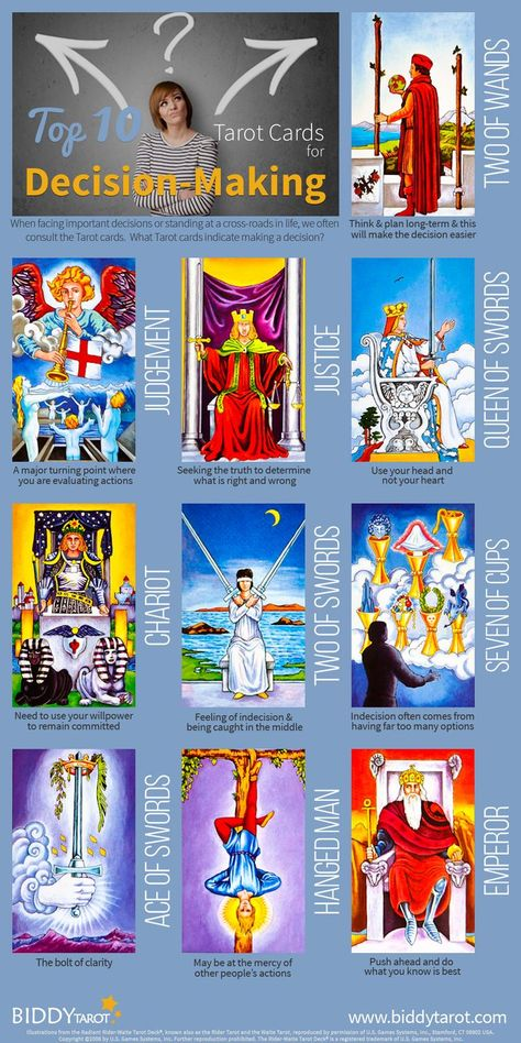 We all know what it's like to have to make a really tough #decision. If you're faced with too many choices, pay attention to these #Tarot cards in your reading. Download your free copy of my Top 10 Tarot Cards for love, finances, career, life purpose and so much more at www.biddytarot.co.... It's my gift to you!
