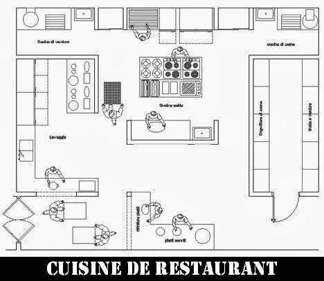 Restaurant Kitchen 2 Design De Cuisine De Restaurant Plan De Restaurant Design De Restaurant