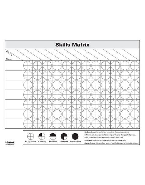 Skills Matrix Visual Management Project Management Tools