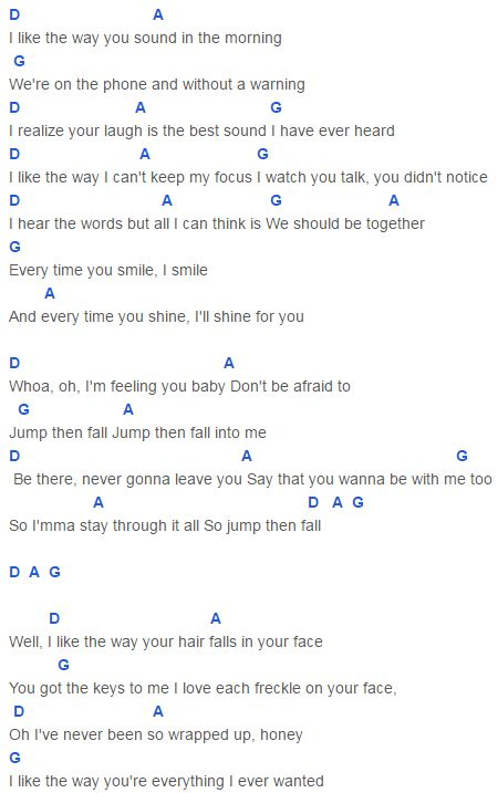 Taylor Swift Our Song Guitar Chords Banjo Solo Tab Guitar