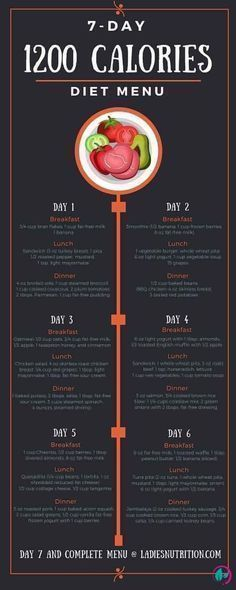 if you want to lose some pounds then definitely you should try this 7 day