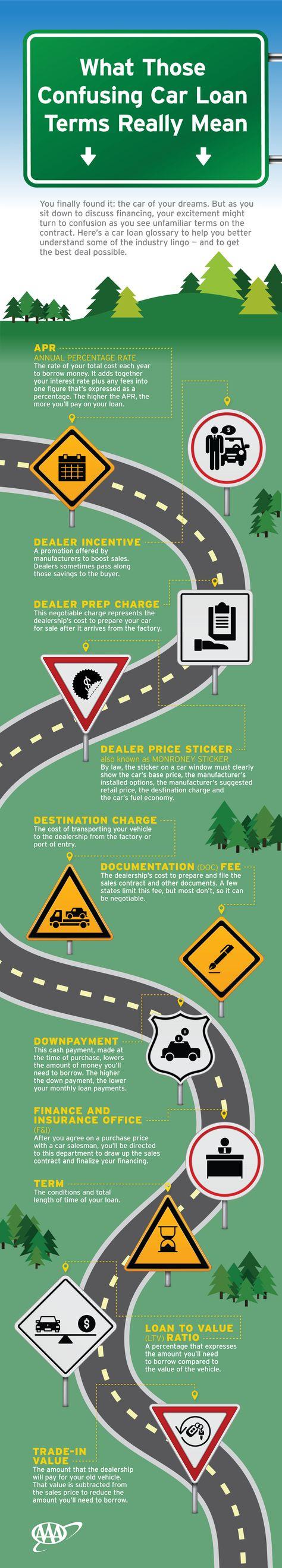 Aaa Car Loans >> Pinterest France