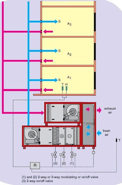 electrical engineering including electrical design courses