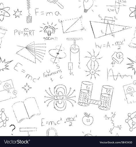 Chalk drawing effect Physics formulas lab