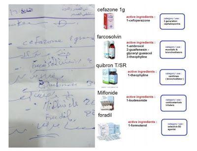 La Faculte Ordonnances A Dechiffrer ملف Pdf يحتوي علي اكتر من 100 وصفة طبية للتدريب مع صور الادويه Bitcoin Business Pdf Map