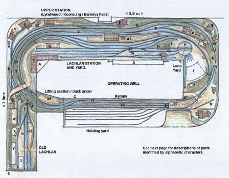 User Layouts Gallery Ferreomodelismo Pinterest – Kato Model Train Engine Diagram