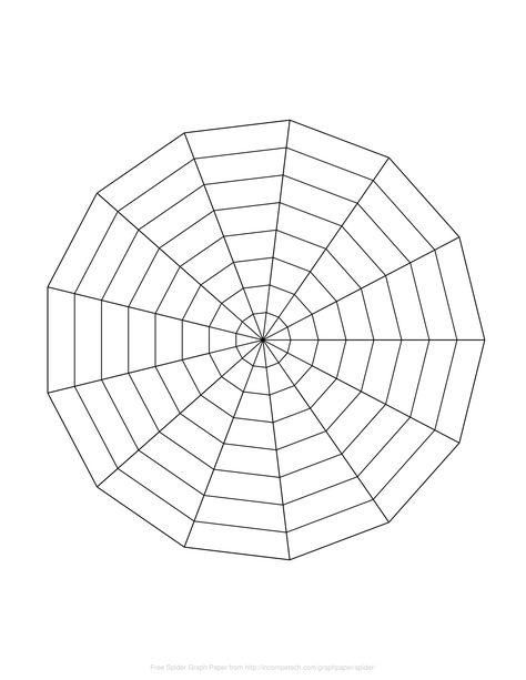 Spider Chart Templates