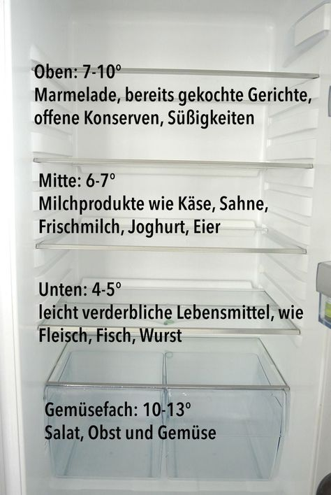 Den Kühlschrank richtig einräumen Give the fridge right - that's the way it works!