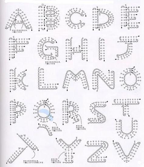 Alfabet, patroon