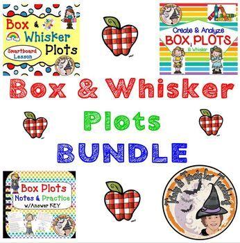 Box Whisker Plots Worksheet Smartboard Bundle Box Plots Practices Worksheets Worksheets Box and whisker plots worksheets