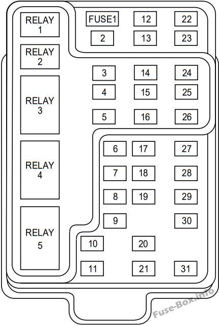 instrument panel fuse box diagram: ford f-150 (1999, 2000, 2001 ...  pinterest
