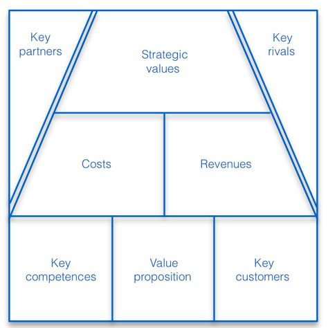 business model strategic plan part1kamrt Allhomeworkhelplider-plastcom how do i get over my parents divorce home would a business school give a damn about business model strategic plan part1kamrt.