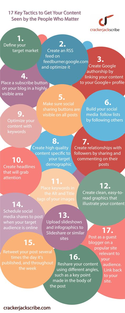 17 Tricks For Driving Traffic With Content Marketing - awesome!