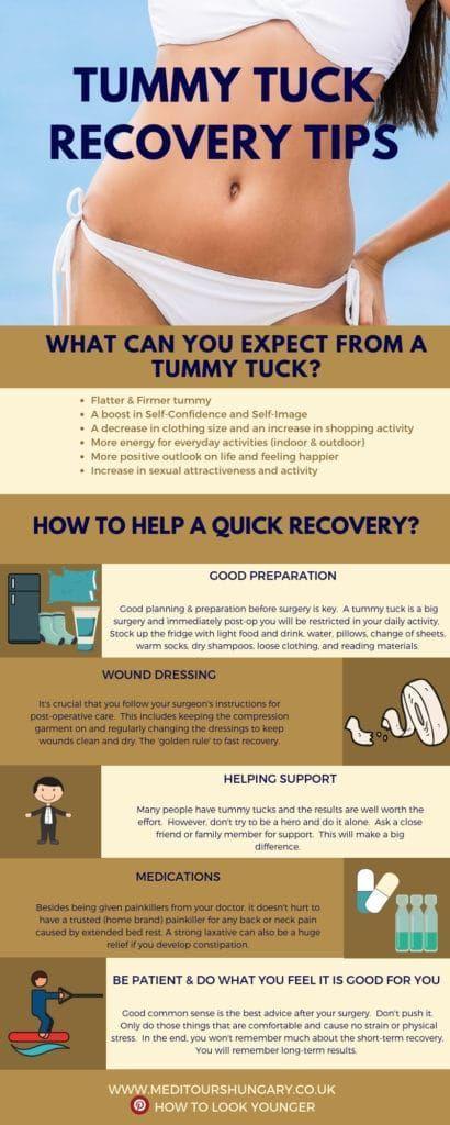 A Tummy Tuck Is A Big Surgery And Proper Preparation Is Key Big Key Prepar Tummy Tucks Recovery Tummy Tucks Tummy Tuck Surgery