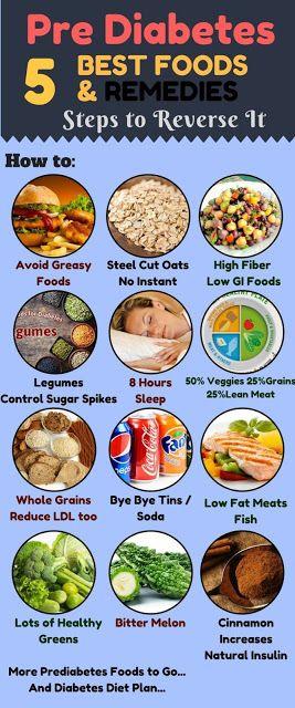 Best Diet For Prediabetes Diabetic Diet Food List Prediabetic Diet Diabetic Diet Recipes