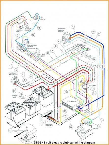 36 Volt Ezgo Wiring 1994 in 2020 | Club car golf cart, Electric golf cart, Electrical  wiring diagramPinterest