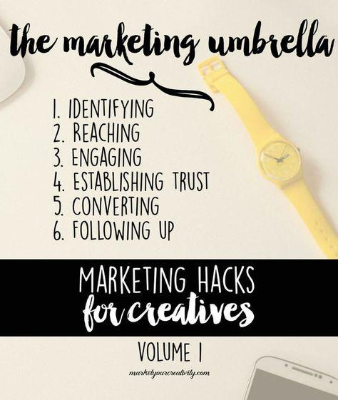 Marketing Hacks for Creatives: Volume One - Marketing Creativity