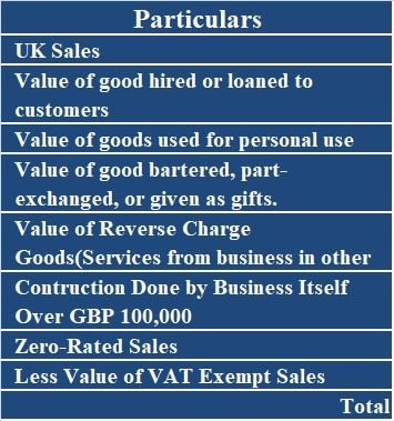 Download Uk Vat Taxable Turnover Calculator Excel Template Exceldatapro Excel Templates Invoice Template Templates