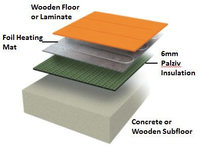Electric Underfloor Heating Under Wooden Floors Or Laminate Electric Underfloor Heating Underfloor Heating Wooden Flooring