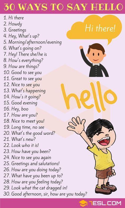 30 Ways To Say Hello In English Useful Hello Synonyms 7esl Kosakata Bahasa Inggris Pelajaran Bahasa Inggris Kosakata