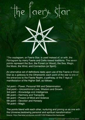 Elvenomicon Or Secret Traditions Of Elves And Faeries The Book Of Elven Magick Druid Lore Free Joshua Zibert David 9780578546209 Amazon Com Books