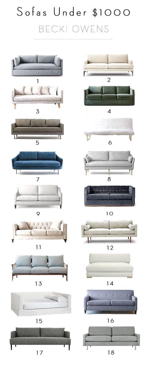 18 Sofas Under $1000