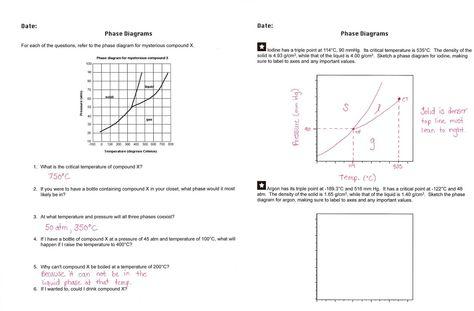 Diagram By Akita Your Diagram Source From Akita Body Diagram Author S Purpose Worksheet Diagram