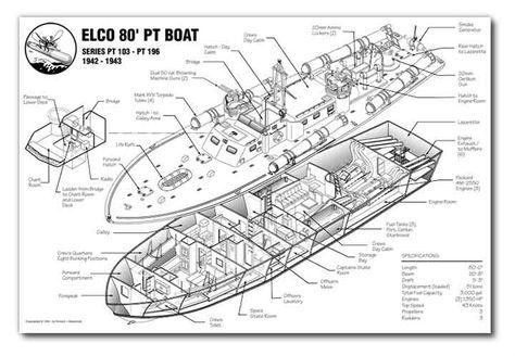 Pt Boat Interior Pictures Www Indiepedia Org