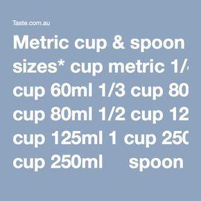 Weights Measurement Charts Weight Measurement Chart Teaspoon