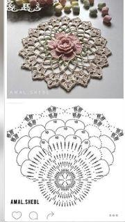 maryam crochet: مجموعة مفارش صغيرة / Small crochet doilies