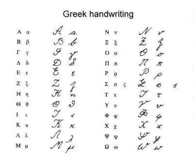 Litery Alfabetu Greckiego Pisane Odręcznie W Rrdzony