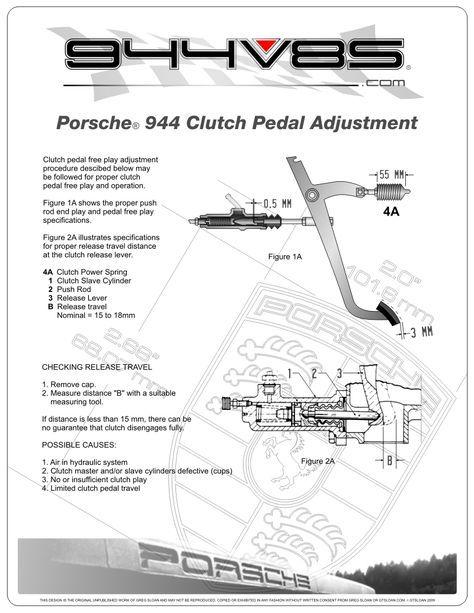 Pin By Per Lind On Porsche In 2020 Porsche 944 Porsche Technical