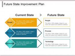 Future State Improvement Plan Powerpoint Slide Design Templates Powerpoint Slide Designs Slide Design Powerpoint Slide