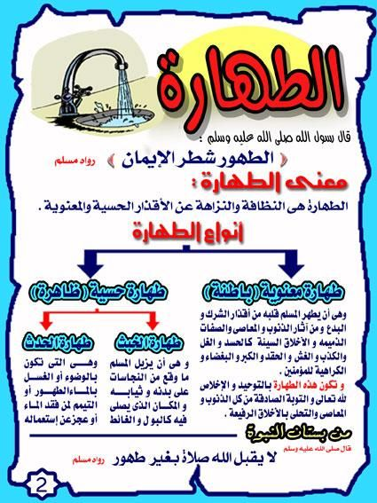 الصــــــــــلاة المصــــورة عالم بلا مشكلات Learn Islam Quran Quotes Love Muslim Kids Activities