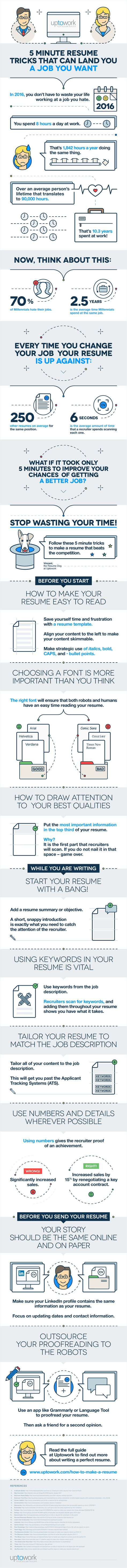 Short Objective For Resume 7 Tips On How To Write A Resume That Grabs Recruiters' Attention .