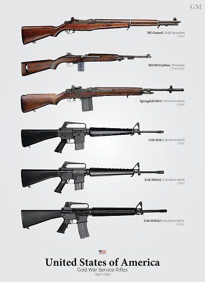 'Cold War Service Rifles of the United States' Poster by nothinguntried M1 Garand, Weapons Guns, Guns And Ammo, Springfield M14, Hunting Guns, Assault Rifle, M16 Rifle, Ex Machina, Cool Guns