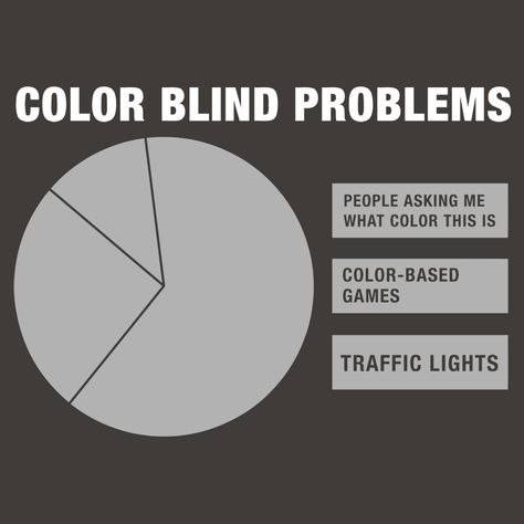 Color Blind Problems T-Shirt by SnorgTees. Check out our full catalog for tons of funny t-shirts.