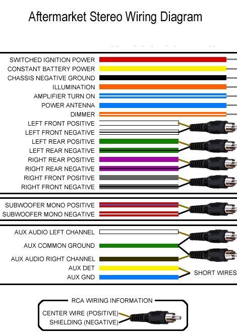 Dual Radio Wiring Harness