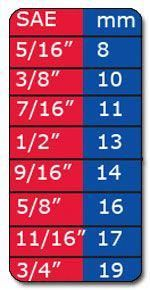 wrench conversion table equivalent sizes - Google Search #woodworkinginfographic - #conversion #equivalent #Google #Search #sizes #Table #woodworkinginfographic #wrench