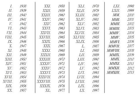Years in roman numeral