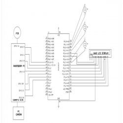 Pin on Electronic Project Ideas Raspberry Pi Camera Schematic on