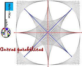Mate Ticas Y Arte Trazar Curvas Parabolicas Con Lineas Rectas Hiloramas Hiloramas Parabolicas Arte Con Hilos Y Clavos