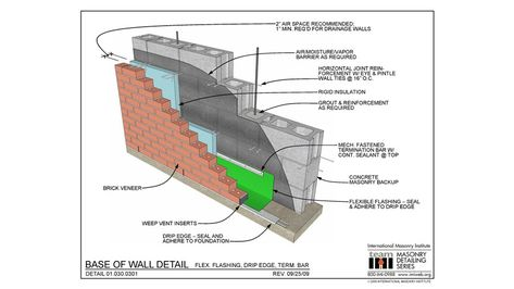 Retaining Wall Void Cross Section Google Search Masonry Masonry Construction Brick Construction