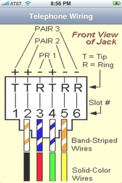 Cat5 Phone Wiring Diagram | Phone cables, Phone jack, Ethernet wiringPinterest