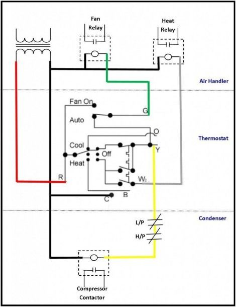 magnetic contactor schematic diagram  thermostat wiring ac