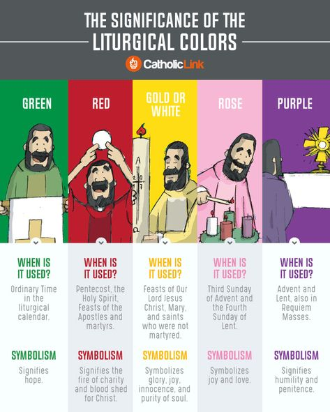 Infographic: The Significance Of The Liturgical Colors | Catholic-Link